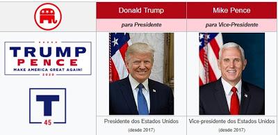 Quem será o 59º presidente dos EUA?