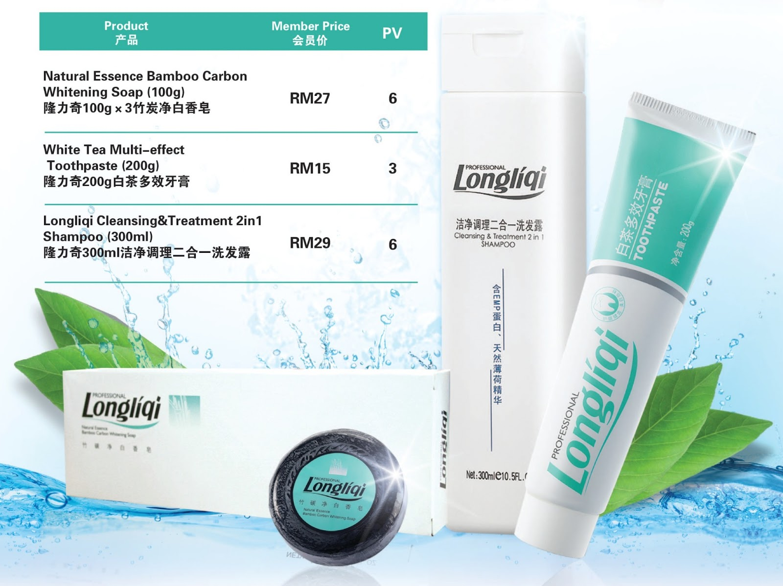 Anniemarketing Weebly Com Longrich Personal Care