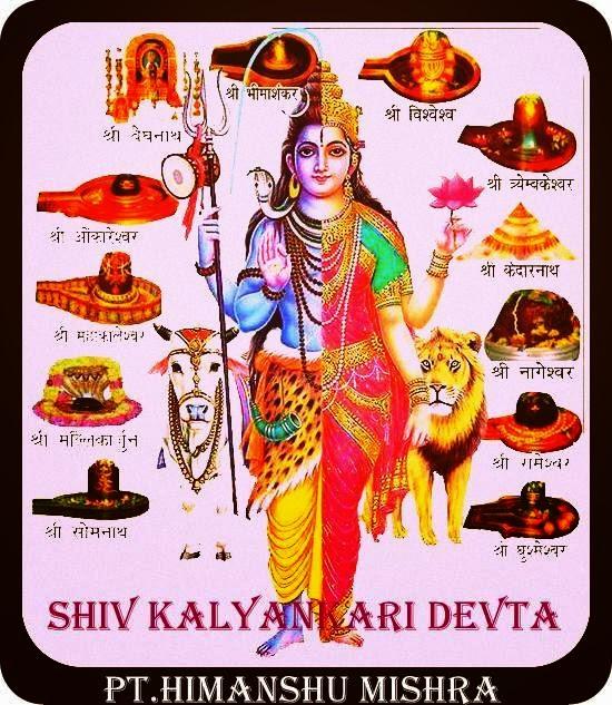 Shiva Mantra