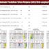 Download Kalender Pendidikan Tahun Pelajaran 2015/2016 Lengkap Format Excel