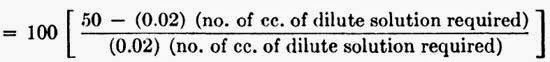 DETERMINATION OF THE COLOR VALUE OF OLEORESIN CAPSICUM