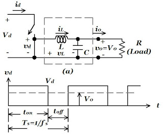 Power Electronic Converter: Control of DC-DC converters by PWM