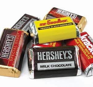 Student Health Center Wellness: Halloween Candy Calories