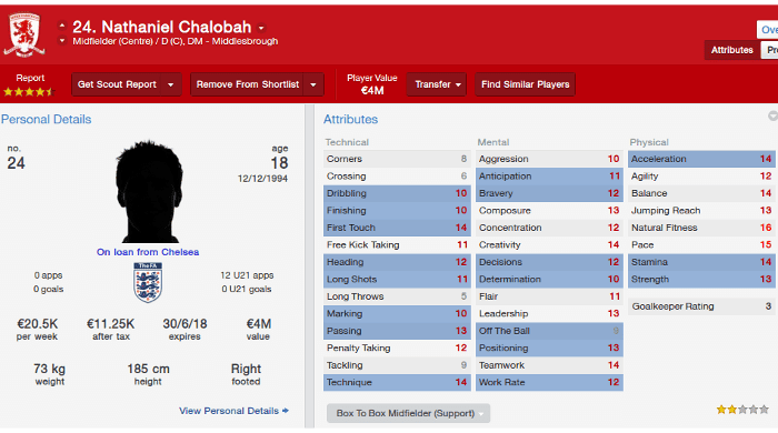 FM14 Nathaniel Chalobah Middlesbrough (Chelsea)