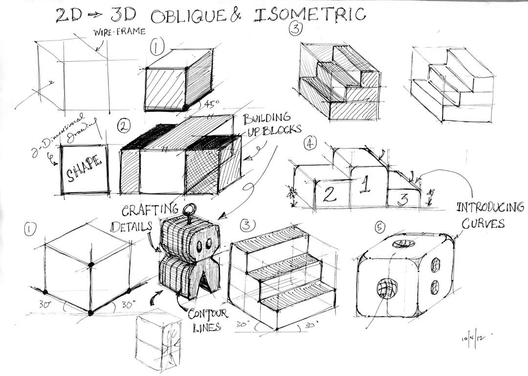 design journal sos  3d drawings