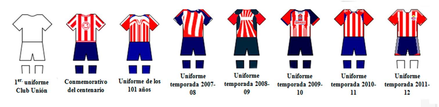 b547090cc3e5a CUANDO LAS CHIVAS LE GANARON AL BARCELONA 4-1 EN EL 2011