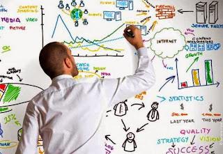6 Capacidades de todo emprendedor