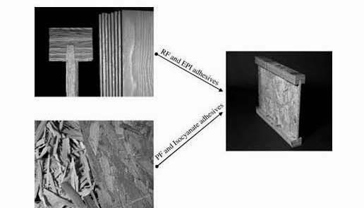 contoh pengunaan lem kayu