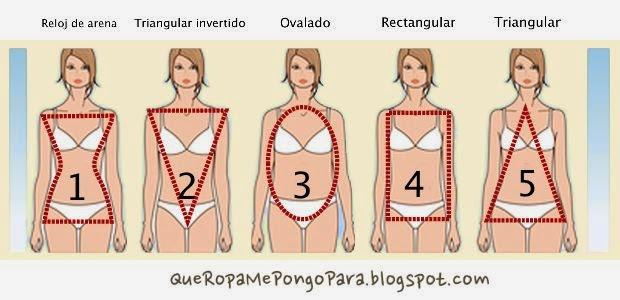 TIPS PARA USAR VESTIDOS SEGUN TU TIPO DE CUERPO - Que vestido ponerse según la forma de tu cuerpo y estatura