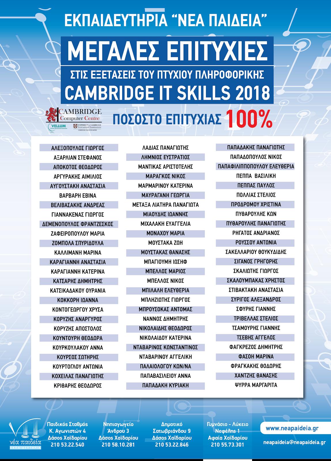 ΠΤΥΧΙΑ ΠΛΗΡΟΦΟΡΙΚΗΣ CAMBRIDGE IT SKILLS 2018
