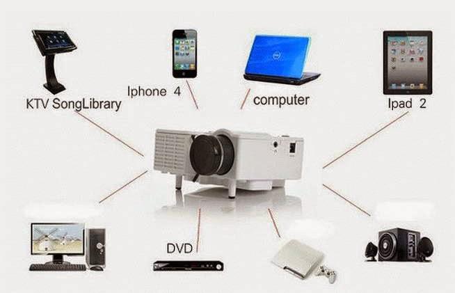 http://lcdproyektormini.blogspot.com/2014/08/mini-proyector-led.html