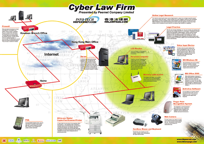 cyber law Important global cyberlaw trends 2017 by pavan duggal advocate, supreme court of india president, cyberlawsnet head, pavan duggal associates, advocates the year 2017 promises to be a year.