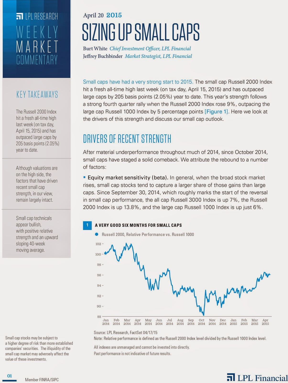 April 20, 2015 - LPL Financial Weekly Market Commentary from Legacy Wealth Planning