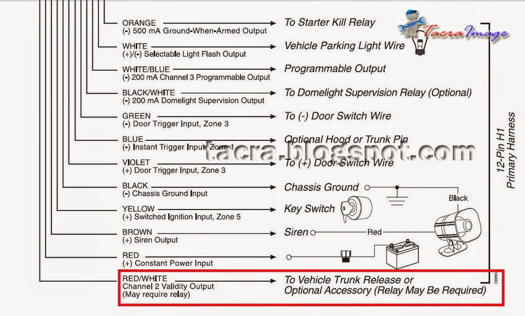 Proton wira alarm wiring diagram somurich proton wira alarm wiring diagram tacra7s diy garage march 2015design asfbconference2016 Images