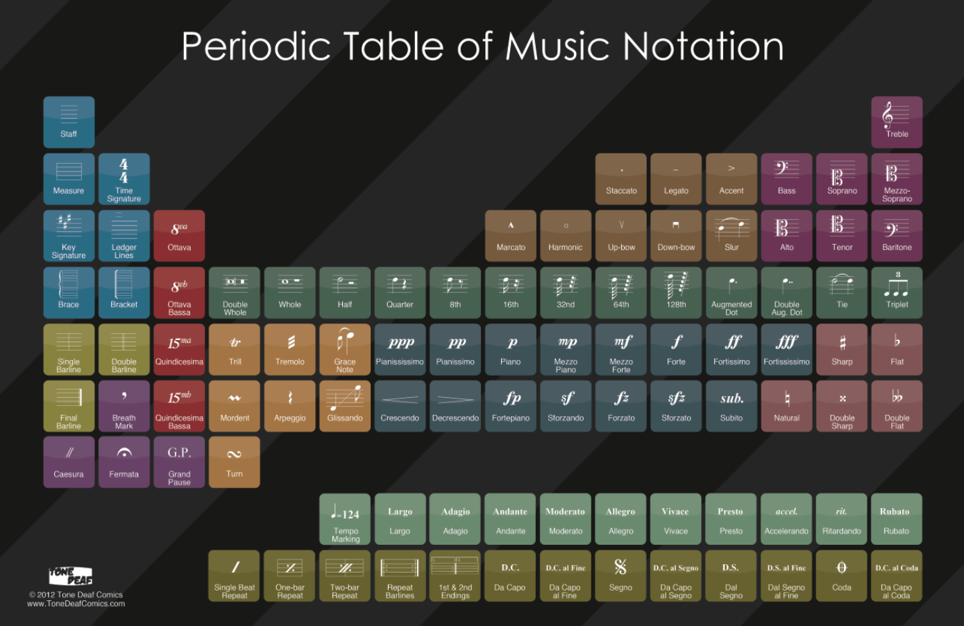Periodic table song periodic table video song free download new periodic table song download urtaz Choice Image