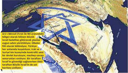 Esad bahane... Gidişat uygun adım Büyük İsrail'e...