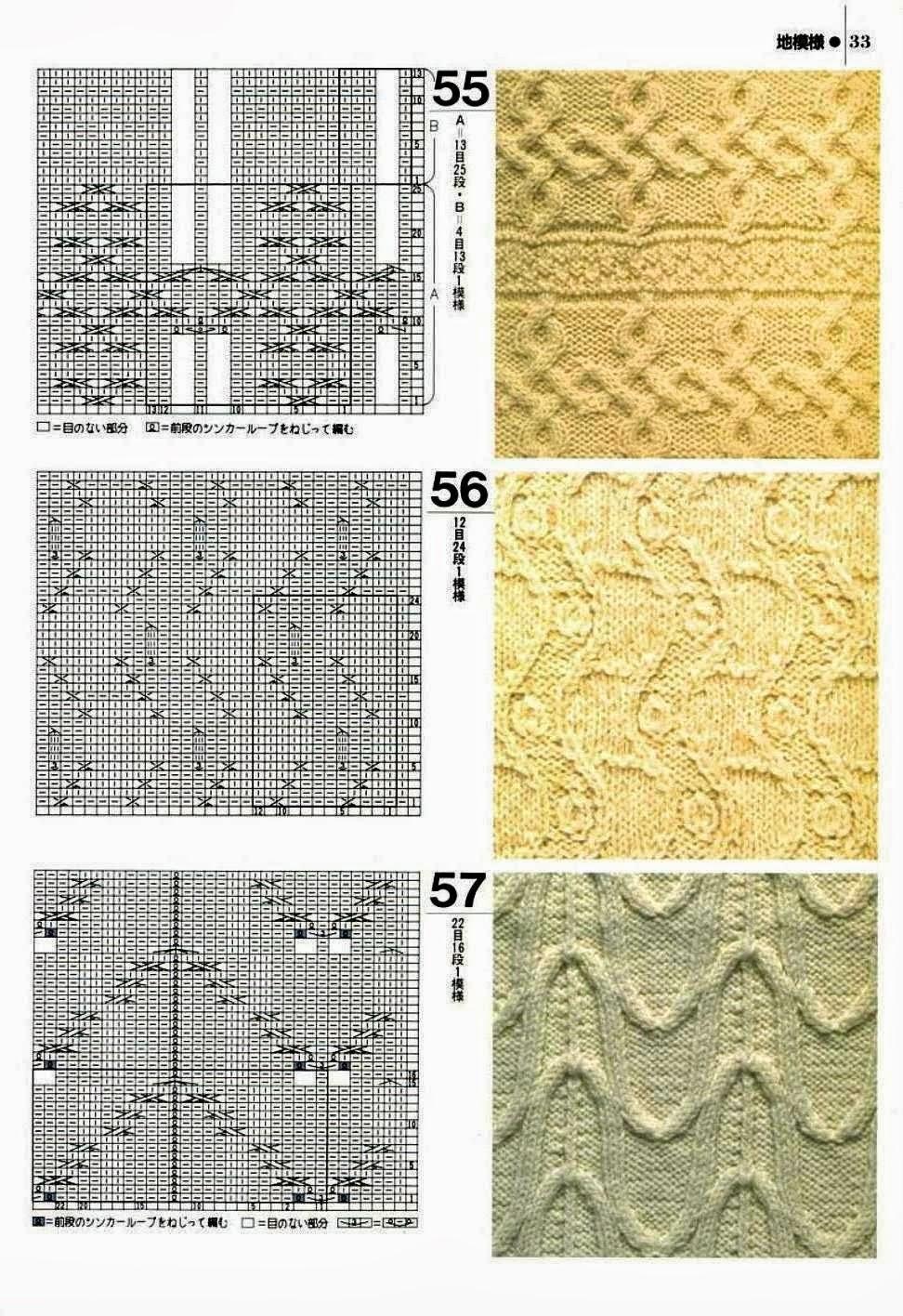 Knitting Pattern Abbreviations M1 : Pattern Knitting: Knitting Patterns (22)
