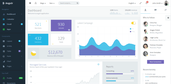 Angulr - Bootstrap Admin Web App with AngularJS