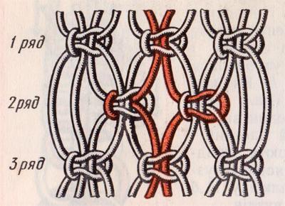 Плетение сетки из квадратных узлов.