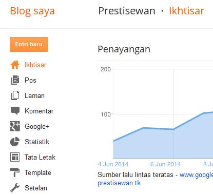 DipoDwijayaS-Prestisewan-Gambar-CaraCepatMengaksesDasborBlogPadaBlogger.png