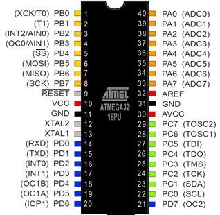 atmel-avr-atmega32a-16pu_pin-outs-diagram.jpg