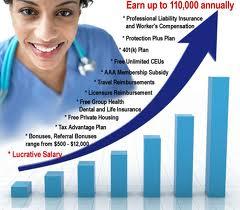 Nurse salary california and NYC