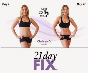 21 Day Fix, 21 day fix results, beachbody coach, challenge group, 21 day fix, test group