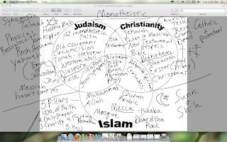Christianity versus