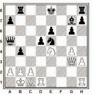 Posición de la partida de ajedrez Fischer - Beach (Estados Unidos, 1963)