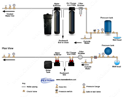 air charge sulfur Filter 5900 diagram