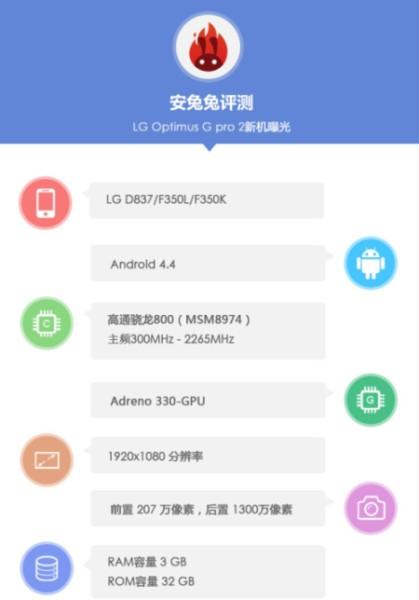 Svelate le caratteristiche hardware principali di LG G Pro 2 il prossimo Phablet Android KitKat 4.4 da 6 pollici di diagonale