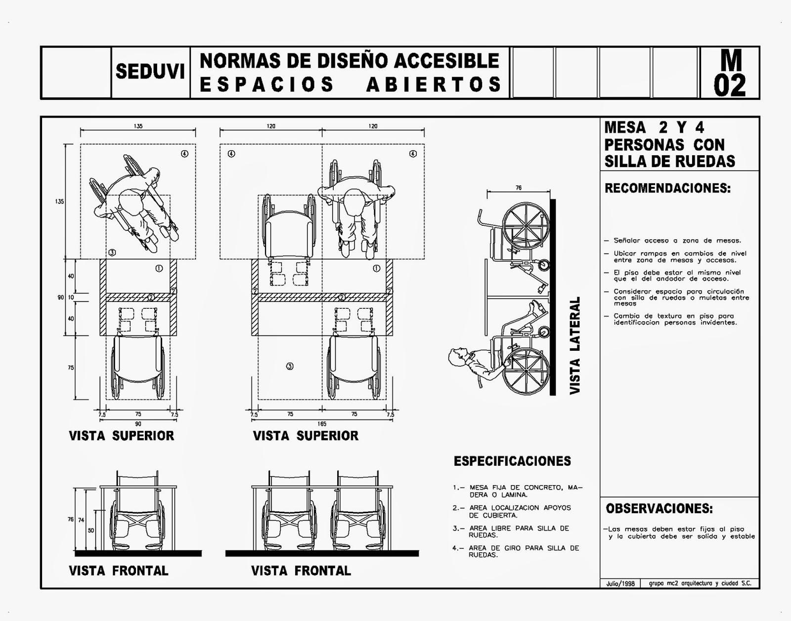 Todo para el Arqui: Normas diseño discapacitados (3) SEDUVI - Autocad
