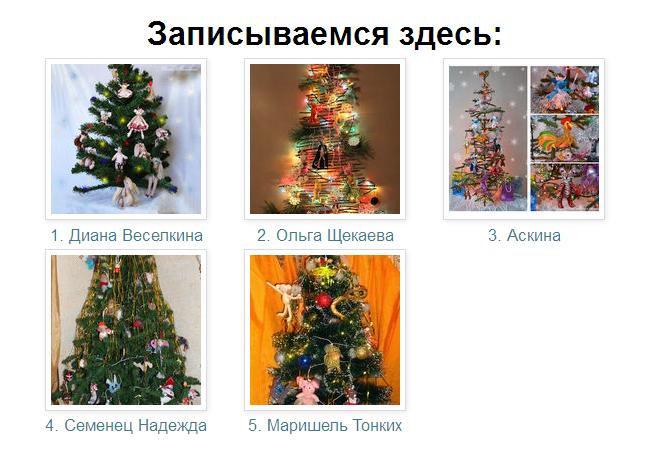 http://www.scherbinal.ru/2013/12/golosovanie.html