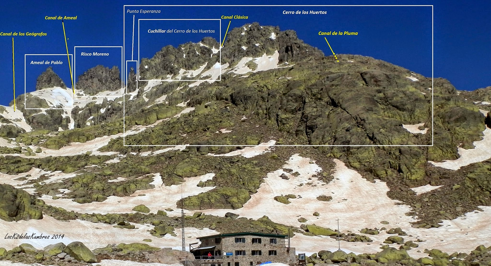 Cerro de los Huertos - Circo de Gredos