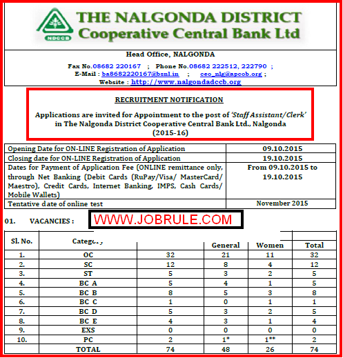 Nalgonda District Cooperative Central Bank (NDCCB) Latest Bank Job Opening Advertisement October 2015