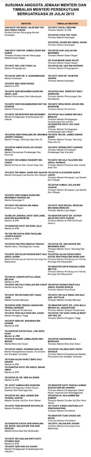Senarai Lengkap Senarai Kabinet Baru Julai 2015