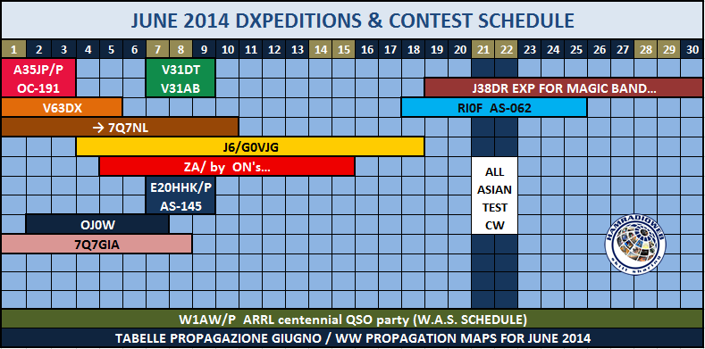 June 2014 Dxpedition Schedule