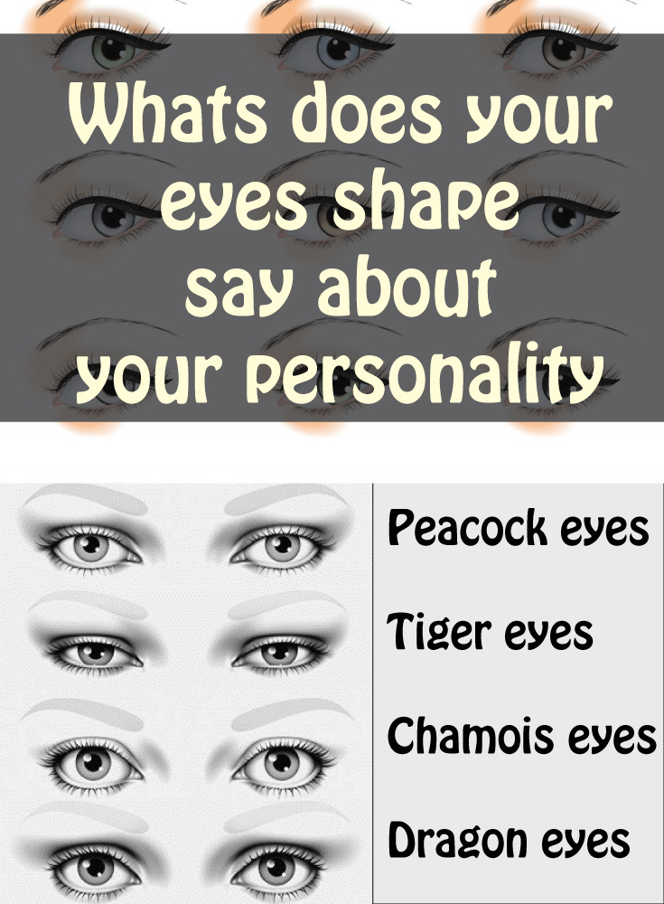 Whats Does Your Eye Shape Say About Your Personality | Top ...