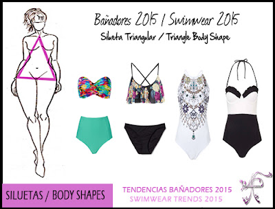 Swimwear Triangle Body Shape