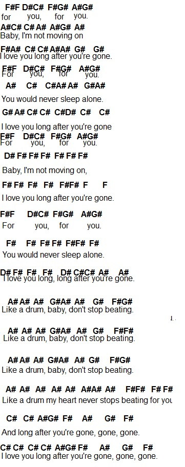 Flute Sheet Music Gone Gone Gone