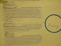 using thinking maps to respond to reading