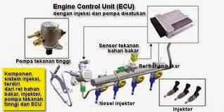 kelemahan dan keuntungan motor dengan mesin injeksi