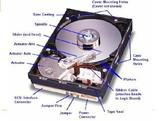 Definition Hard Drive Computers and Components