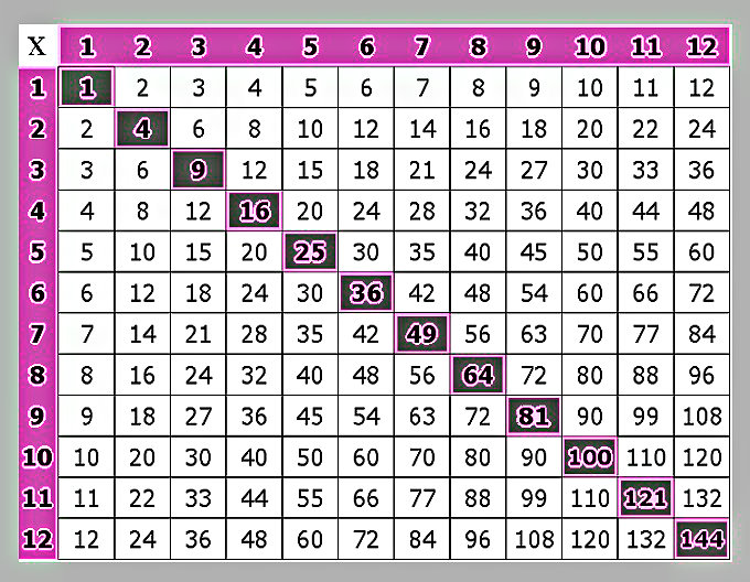 100 multiplication chart new calendar template site for 1 to 100 multiplication table