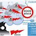 Tấn công DDoS 2011 đạt đỉnh 45 Gbps