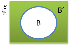 c complement of a set   spm form  form mathematics revision notesthe venn diagram below shows the relationship between b  b     and the universal set  ξ