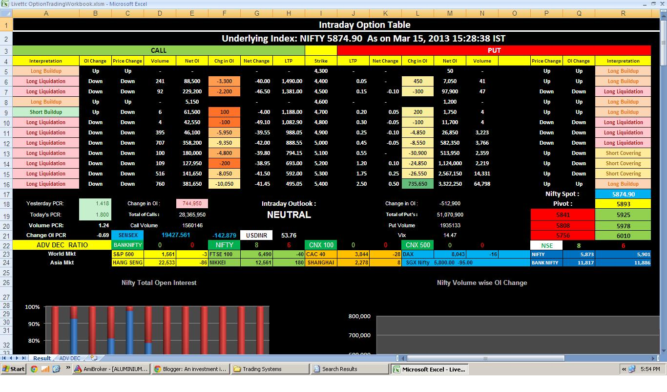 Nifty options trading software free