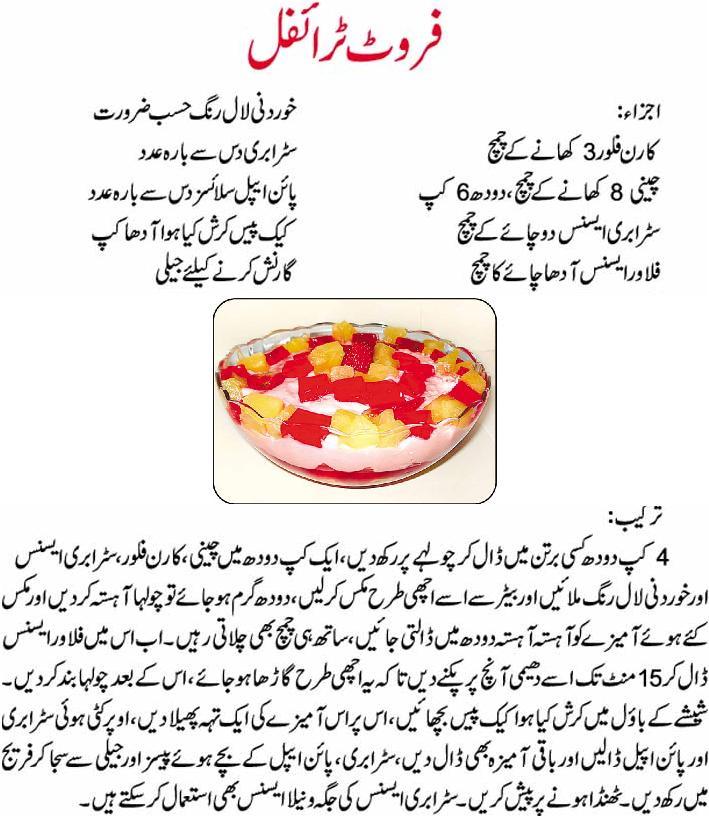 Mix Fruit Cake Recipe In Hindi