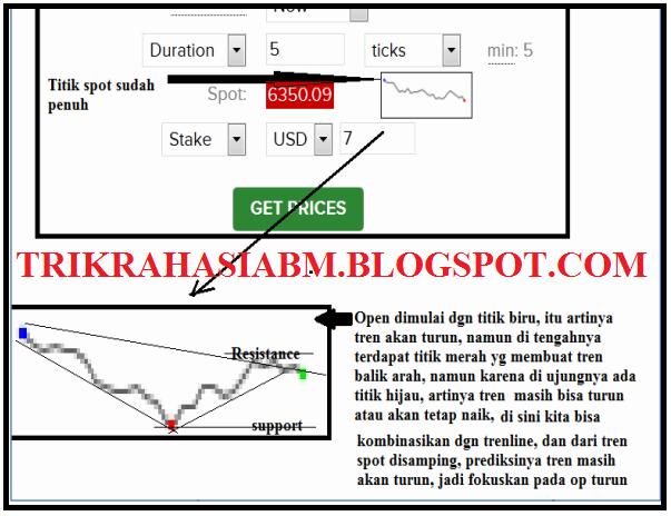 Binarycom trading tik