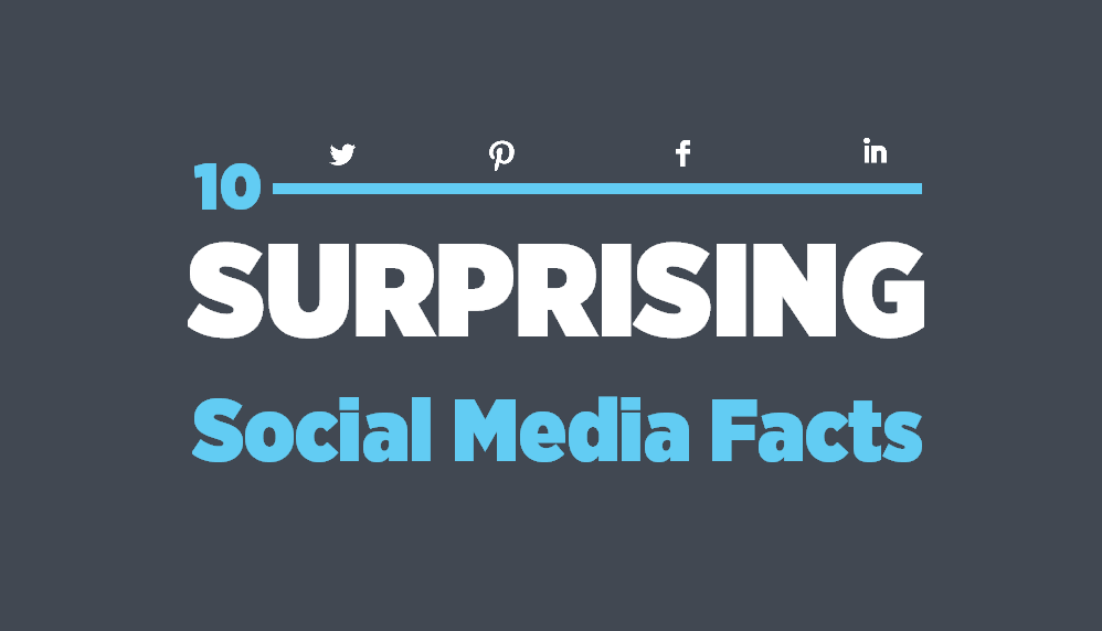 10 Amazing Social Media Facts [INFOGRAPHIC]